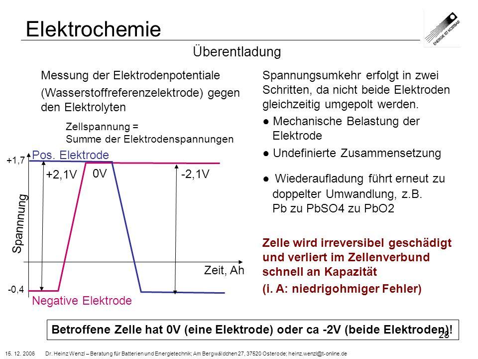 Elektrochemie Überentladung Überentladung