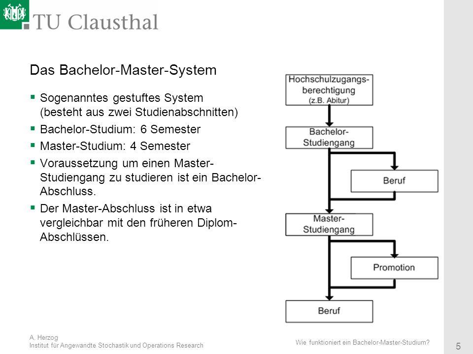 Das Bachelor-Master-System