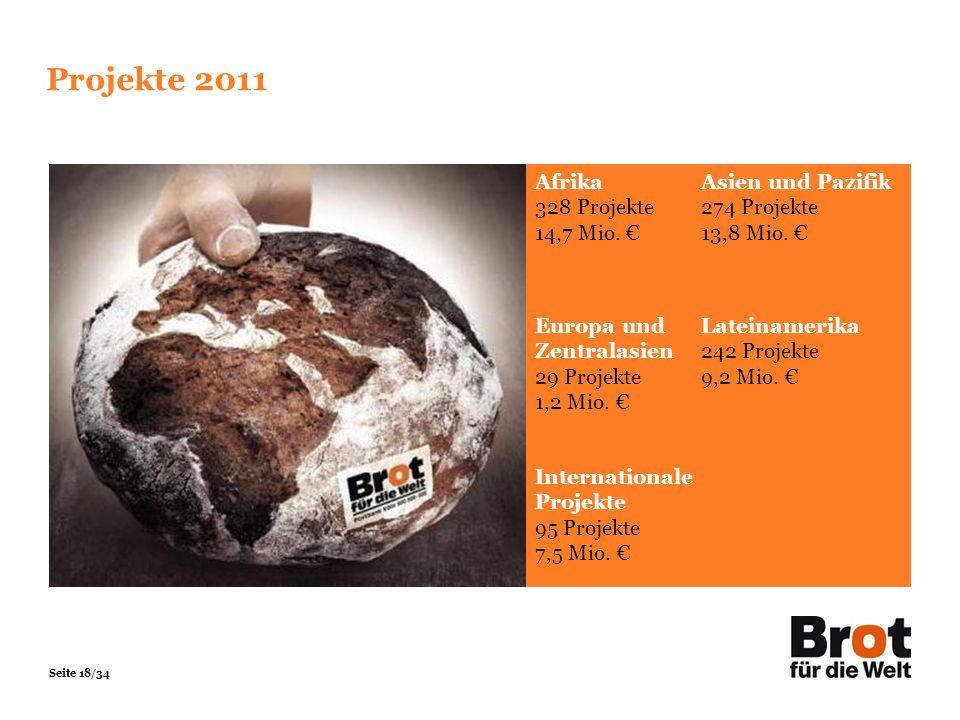 Projekte 2011 Afrika 328 Projekte 14,7 Mio. € Asien und Pazifik