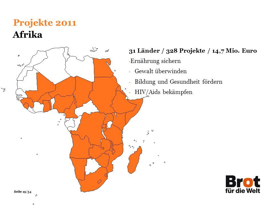 Projekte 2011 Afrika 31 Länder / 328 Projekte / 14,7 Mio. Euro
