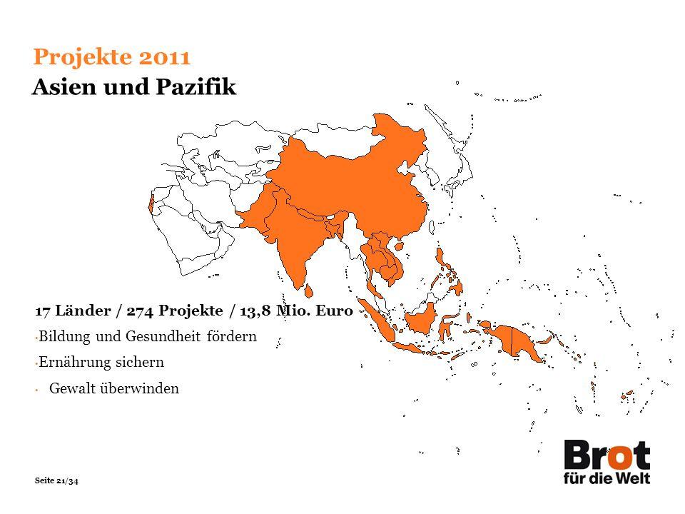 Projekte 2011 Asien und Pazifik
