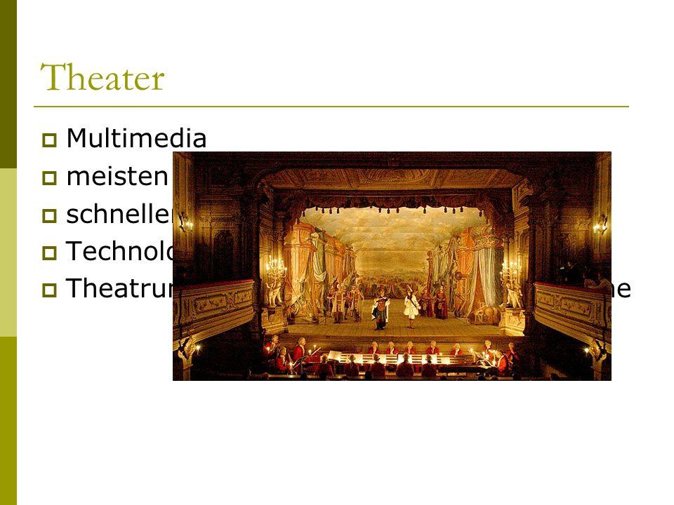 Theater Multimedia meisten Technologien werden erfunden
