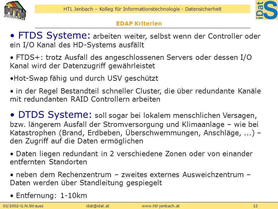 EDAP Kriterien FTDS Systeme: arbeiten weiter, selbst wenn der Controller oder ein I/O Kanal des HD-Systems ausfällt.
