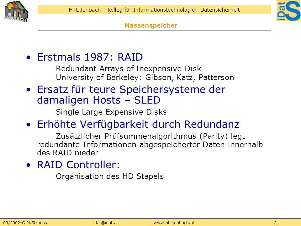 RAID Controller: Organisation des HD Stapels