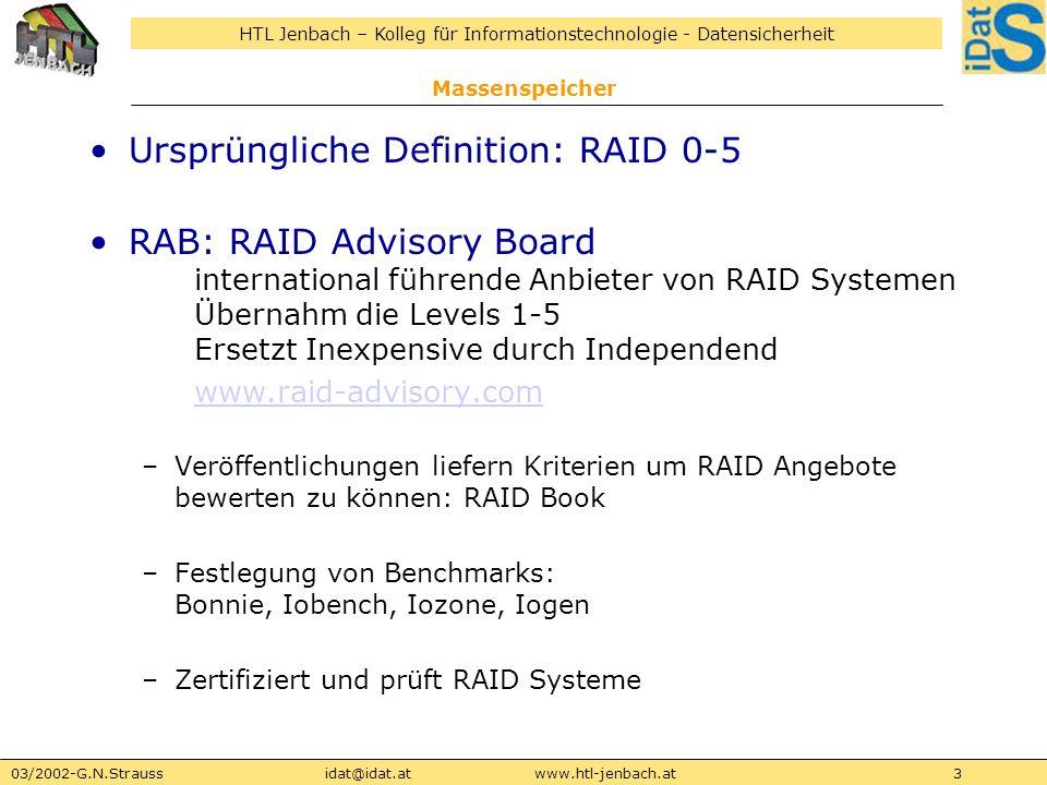 Ursprüngliche Definition: RAID 0-5