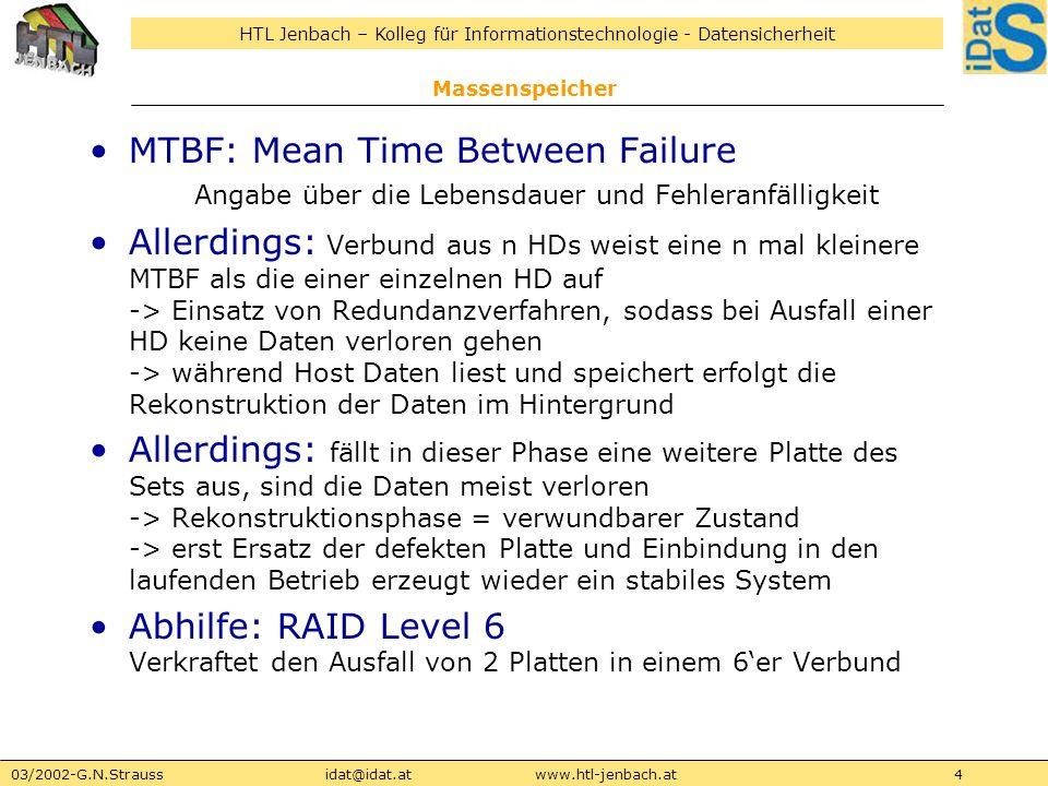 Massenspeicher MTBF: Mean Time Between Failure Angabe über die Lebensdauer und Fehleranfälligkeit.