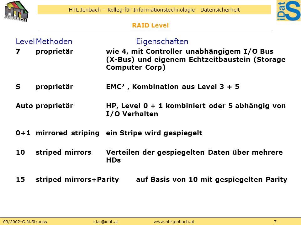 Level Methoden Eigenschaften