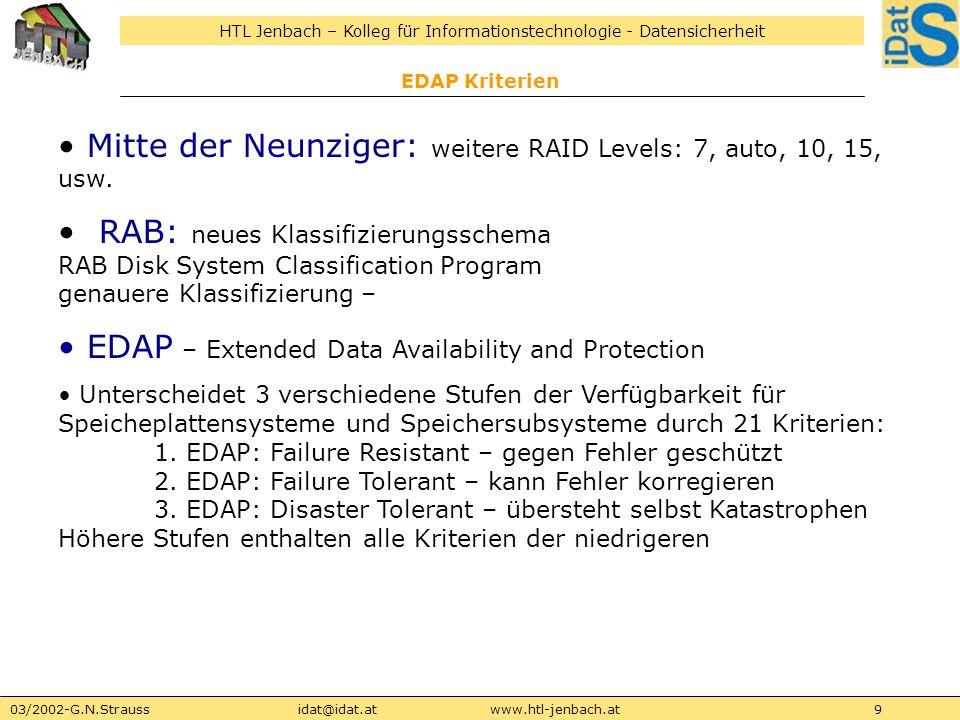 Mitte der Neunziger: weitere RAID Levels: 7, auto, 10, 15, usw.