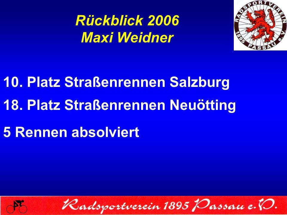 Rückblick 2006 Maxi Weidner