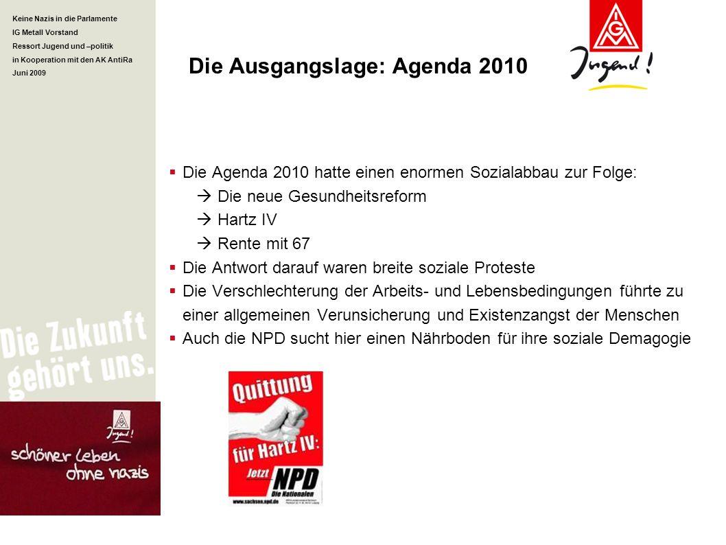 Die Ausgangslage: Agenda 2010