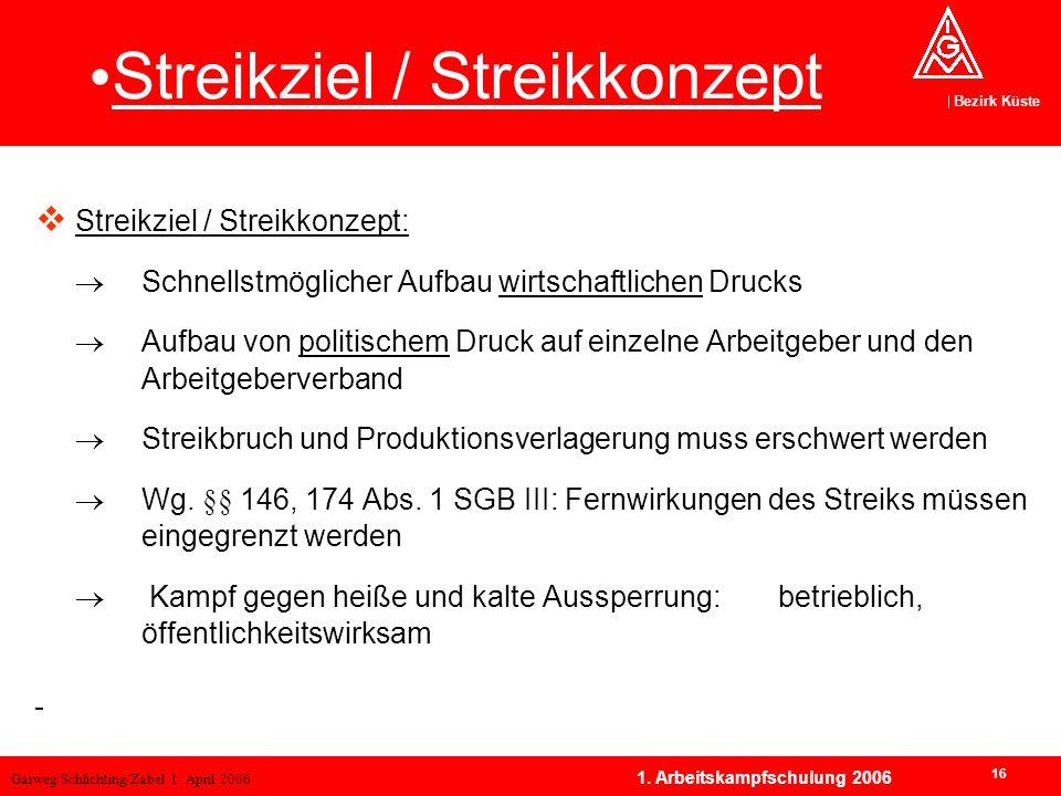 Streikziel / Streikkonzept