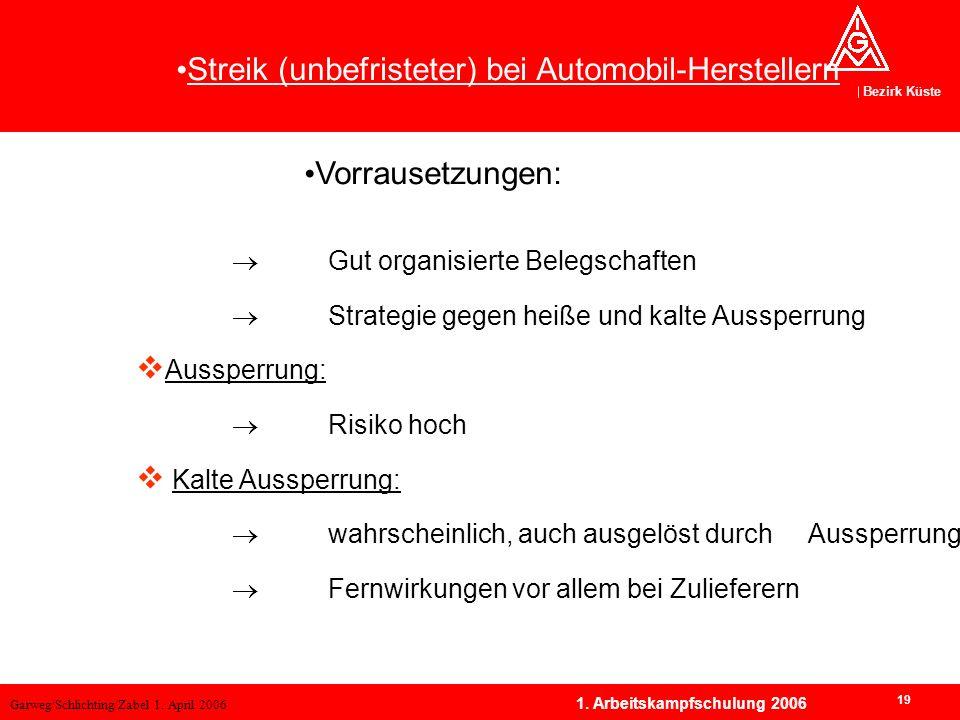 Streik (unbefristeter) bei Automobil-Herstellern
