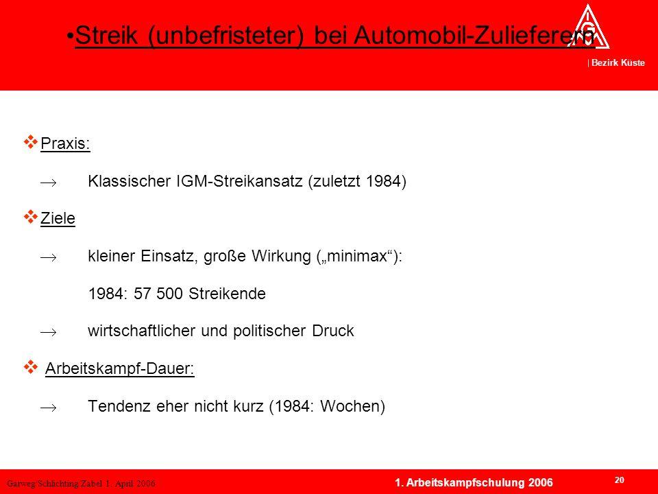 Streik (unbefristeter) bei Automobil-Zulieferern