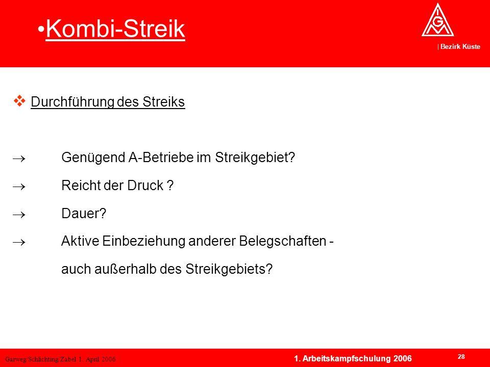 Kombi-Streik Durchführung des Streiks