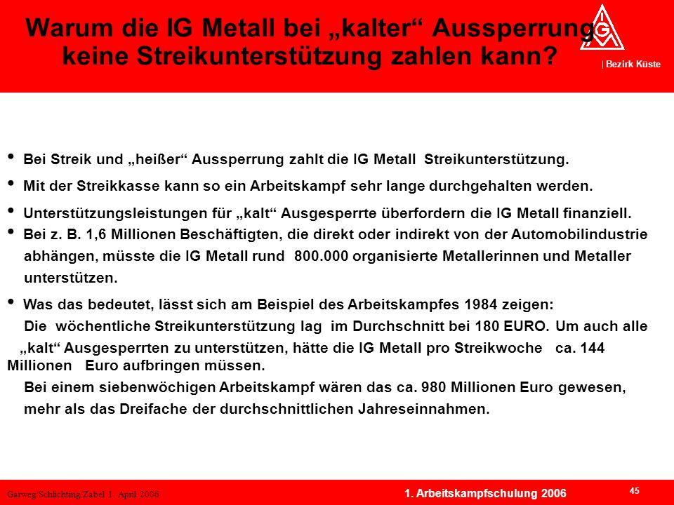"""Warum die IG Metall bei """"kalter Aussperrung keine Streikunterstützung zahlen kann"""