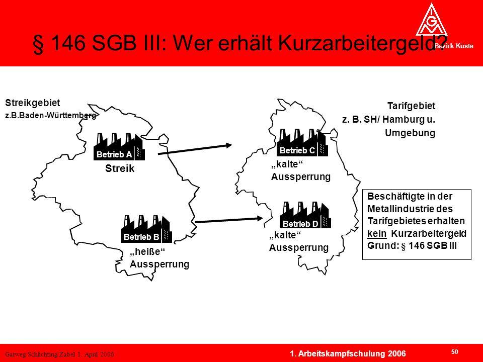 § 146 SGB III: Wer erhält Kurzarbeitergeld