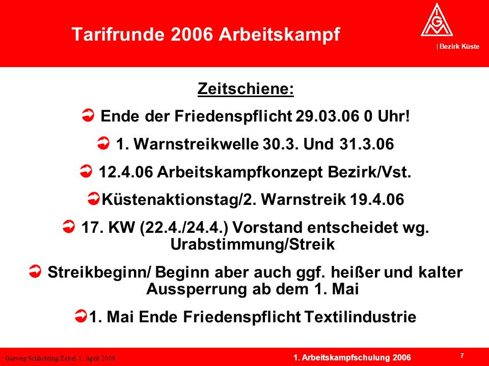Tarifrunde 2006 Arbeitskampf
