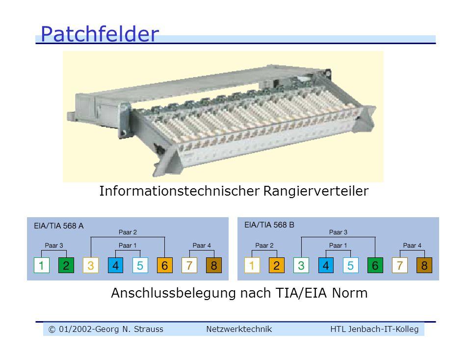 Patchfelder Informationstechnischer Rangierverteiler