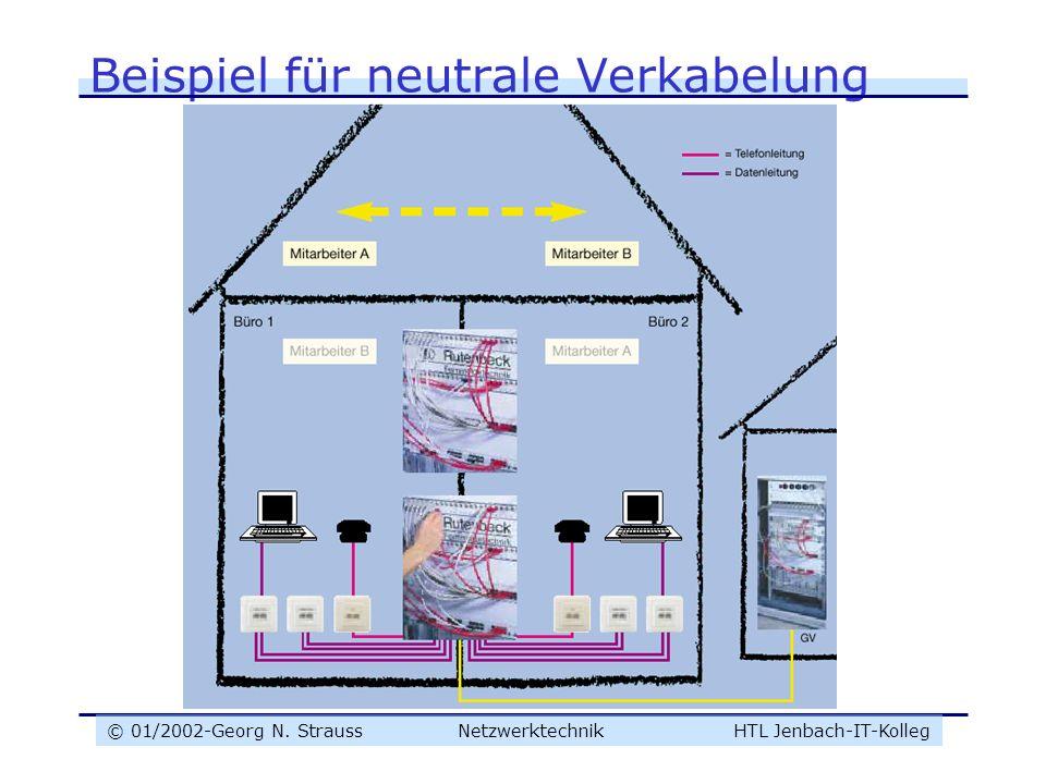 Nett Neutrale Verkabelung Galerie - Elektrische Schaltplan-Ideen ...