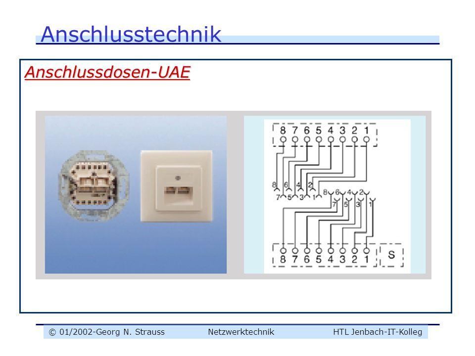 Anschlusstechnik Anschlussdosen-UAE