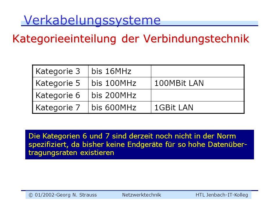 Verkabelungssysteme Kategorieeinteilung der Verbindungstechnik