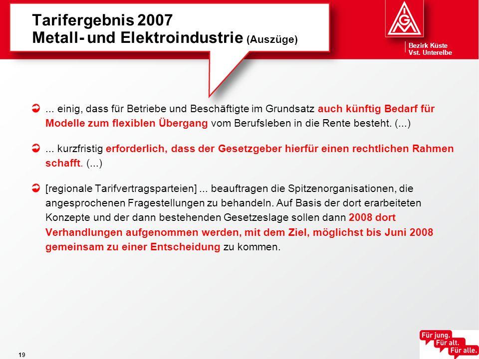 Tarifergebnis 2007 Metall- und Elektroindustrie (Auszüge)