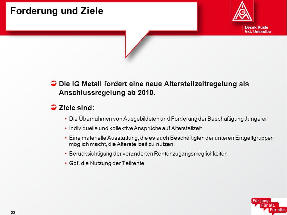 Forderung und Ziele Die IG Metall fordert eine neue Altersteilzeitregelung als Anschlussregelung ab 2010.