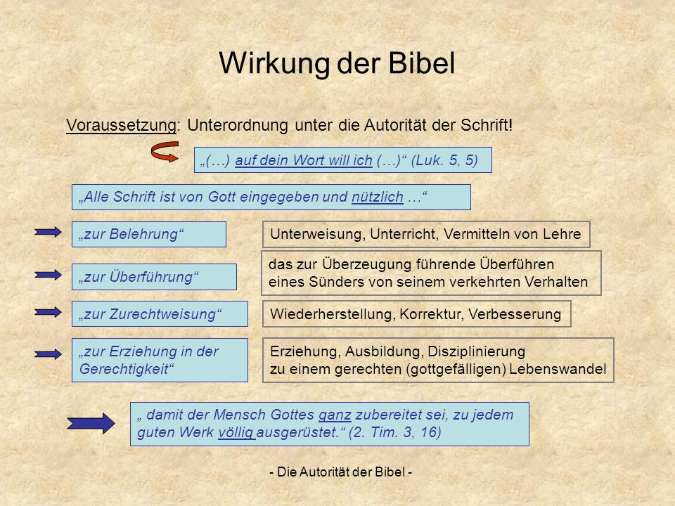 - Die Autorität der Bibel -