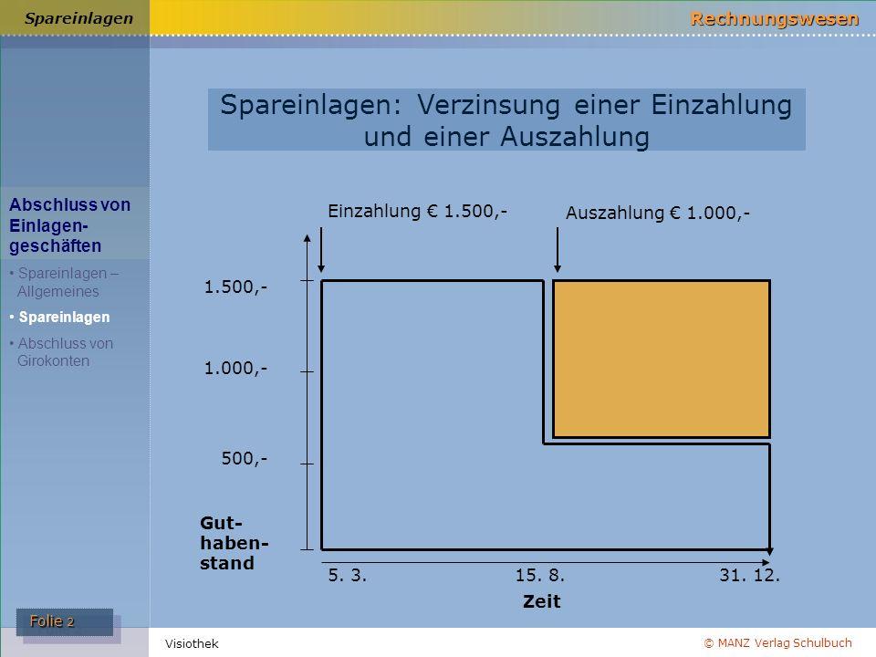 Spareinlagen: Verzinsung einer Einzahlung und einer Auszahlung