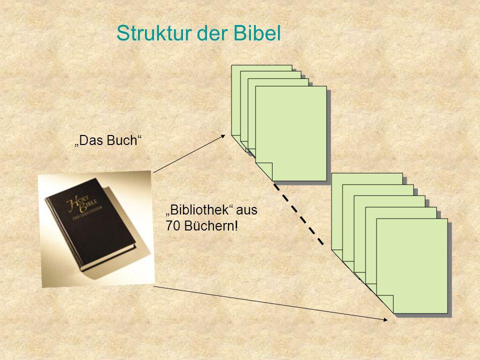 """Struktur der Bibel """"Das Buch """"Bibliothek aus 70 Büchern!"""