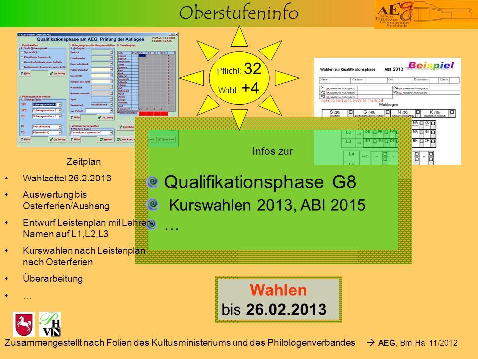 Qualifikationsphase G8 Kurswahlen 2013, ABI 2015