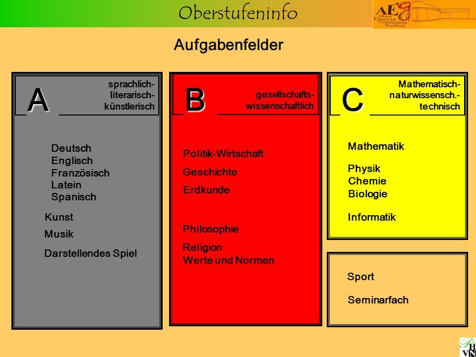 A B C Aufgabenfelder Deutsch Mathematik Politik-Wirtschaft Geschichte