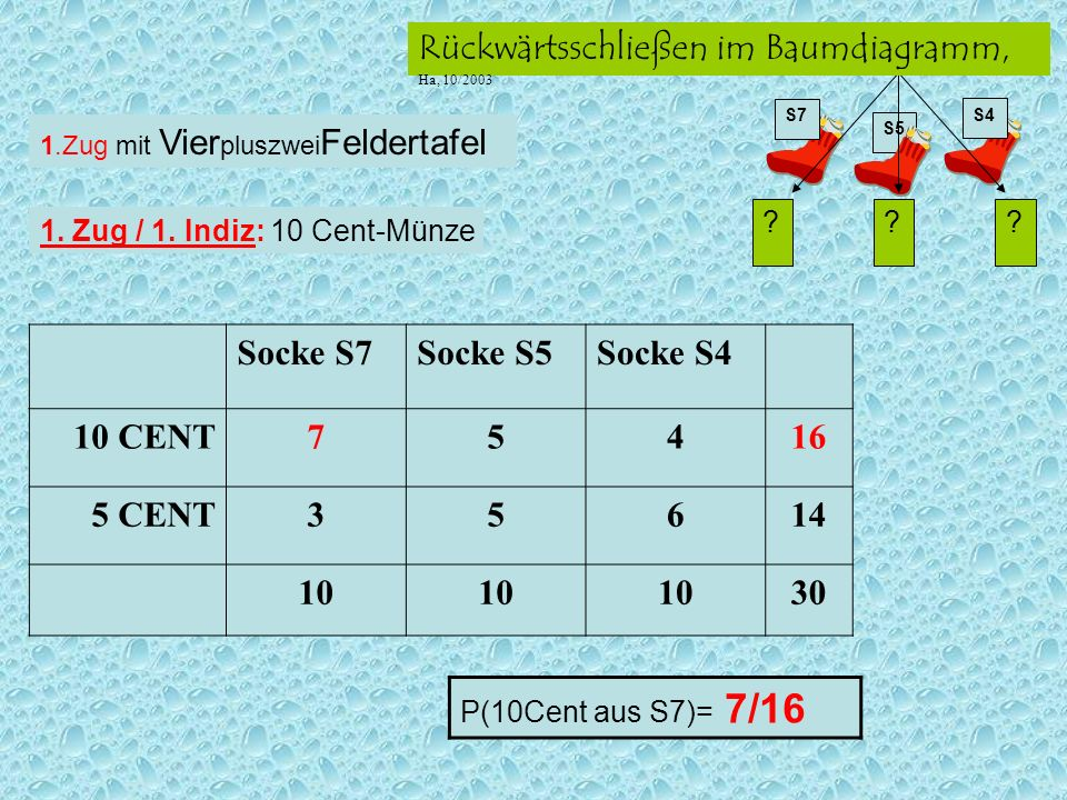Socke S7 Socke S5 Socke S4 10 CENT 7 5 4 16 5 CENT 3 6 14 10 30