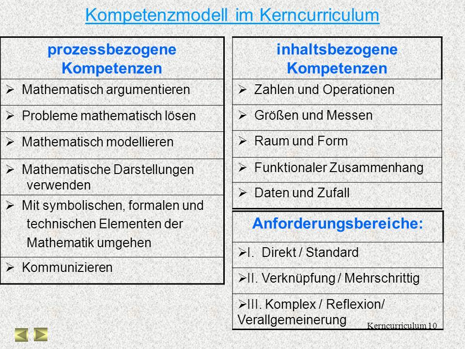 Kompetenzmodell im Kerncurriculum
