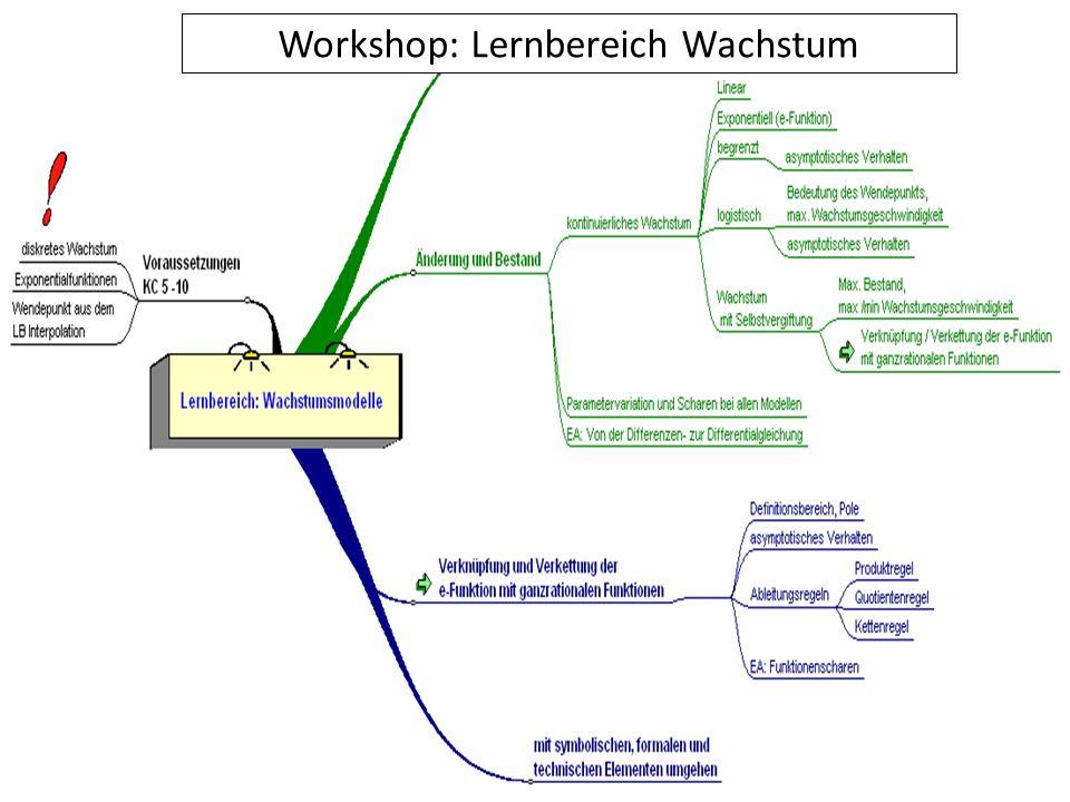 Workshop: Lernbereich Wachstum