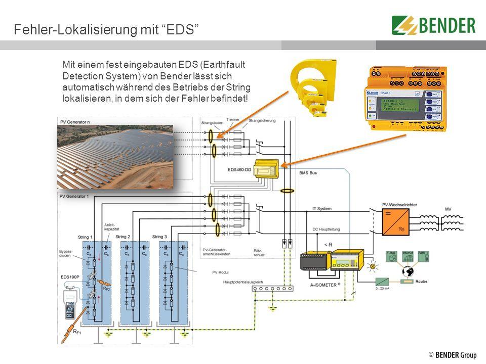 Fehler-Lokalisierung mit EDS