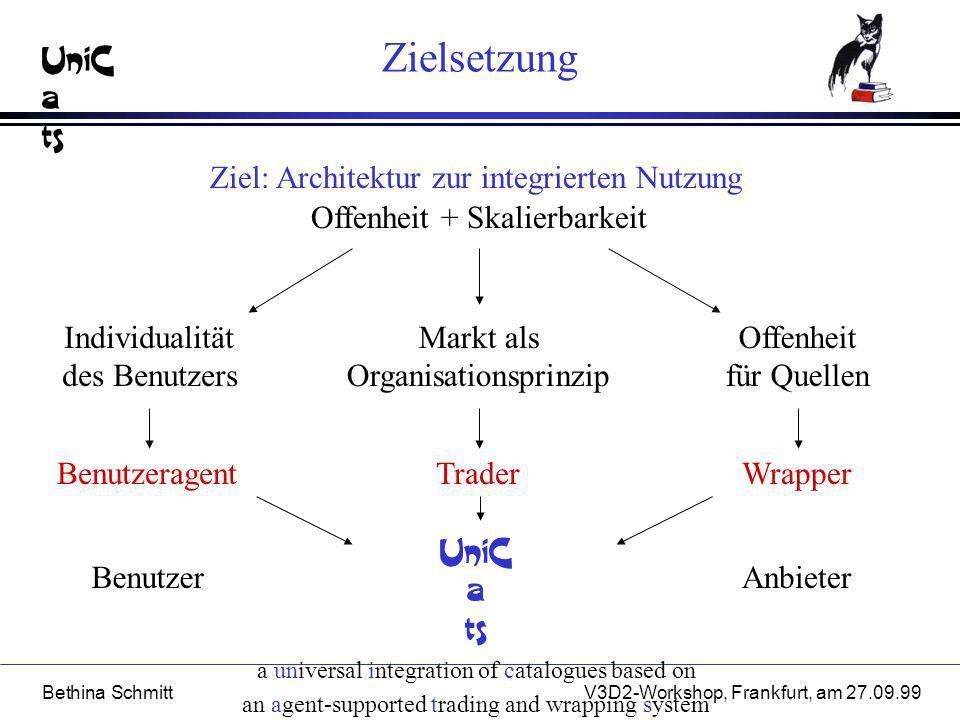 Zielsetzung Ziel: Architektur zur integrierten Nutzung