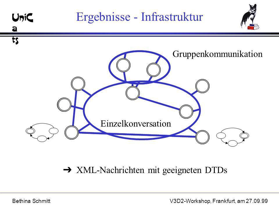 Ergebnisse - Infrastruktur