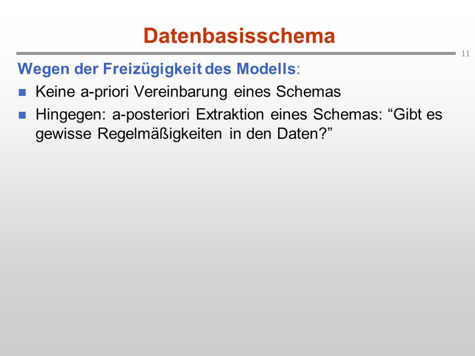 Datenbasisschema Wegen der Freizügigkeit des Modells: