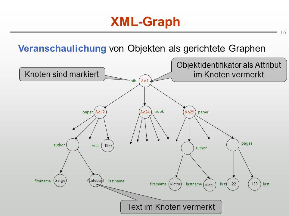 XML-Graph Veranschaulichung von Objekten als gerichtete Graphen