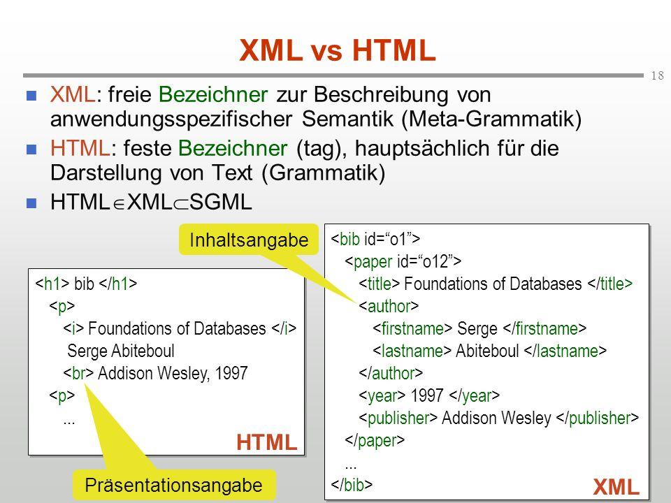 XML vs HTML XML: freie Bezeichner zur Beschreibung von anwendungsspezifischer Semantik (Meta-Grammatik)