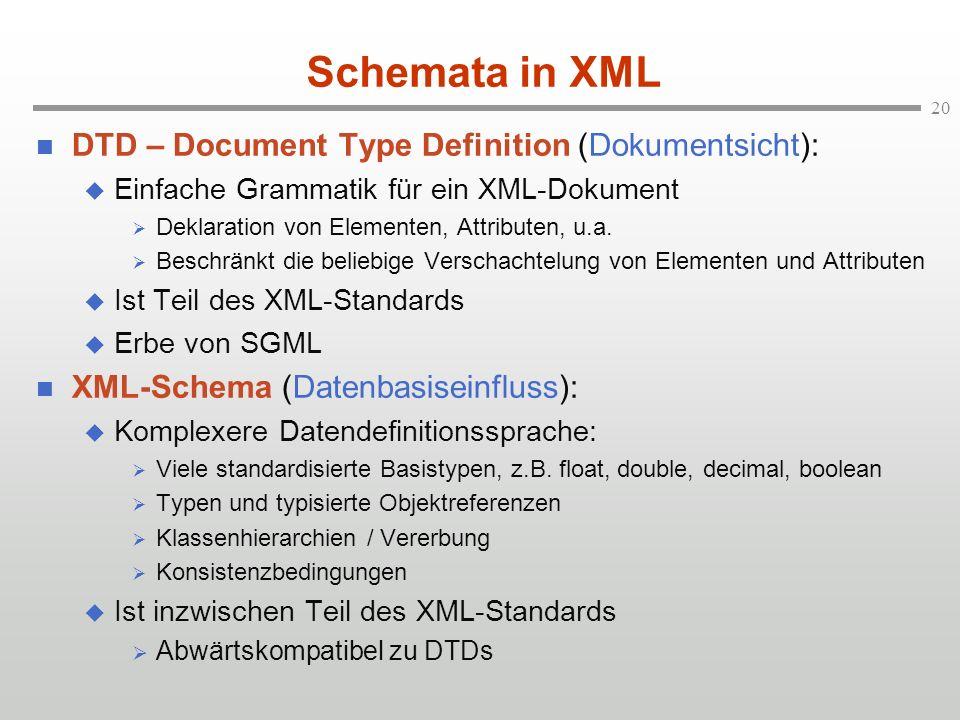 Schemata in XML DTD – Document Type Definition (Dokumentsicht):
