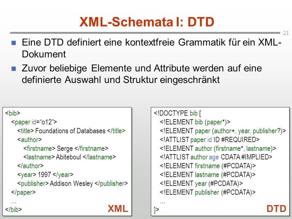 XML-Schemata I: DTD Eine DTD definiert eine kontextfreie Grammatik für ein XML-Dokument.