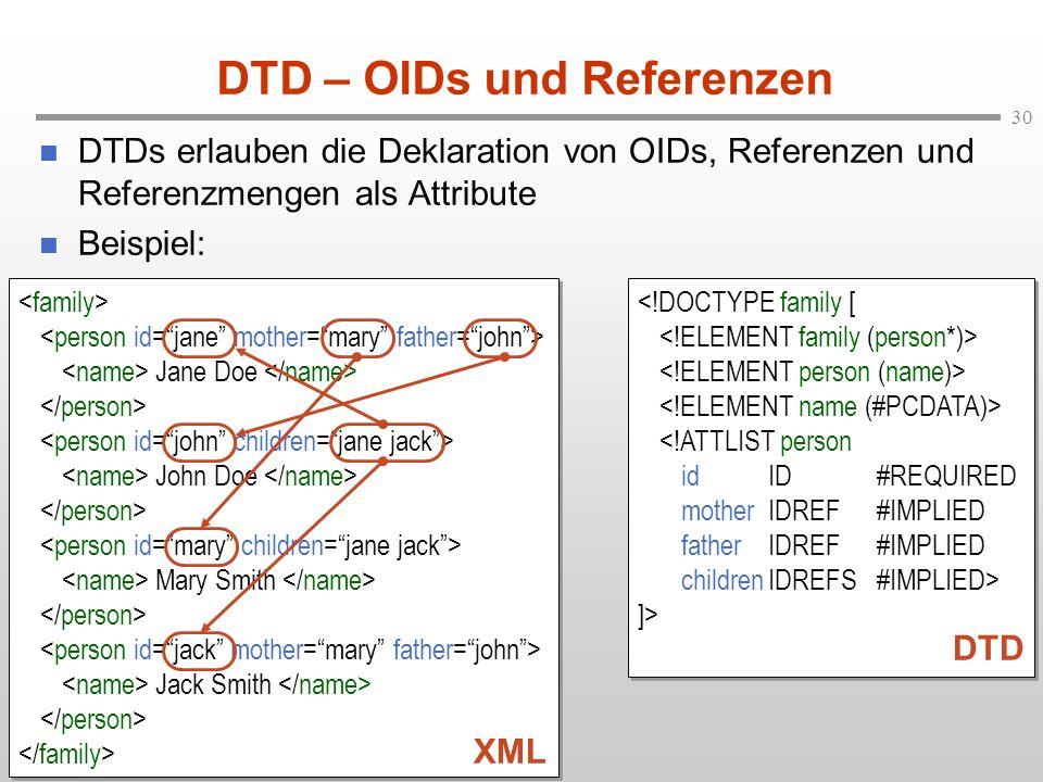 DTD – OIDs und Referenzen