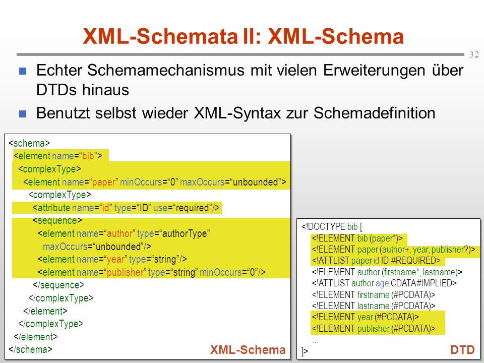 XML-Schemata II: XML-Schema