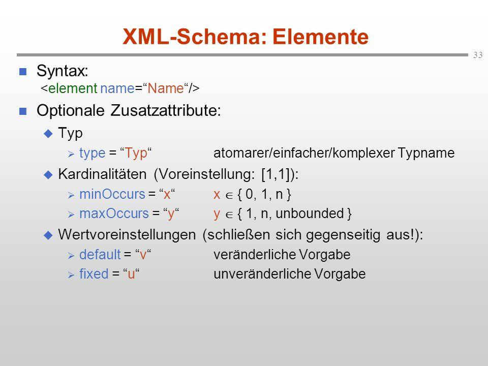XML-Schema: Elemente Syntax: <element name= Name />
