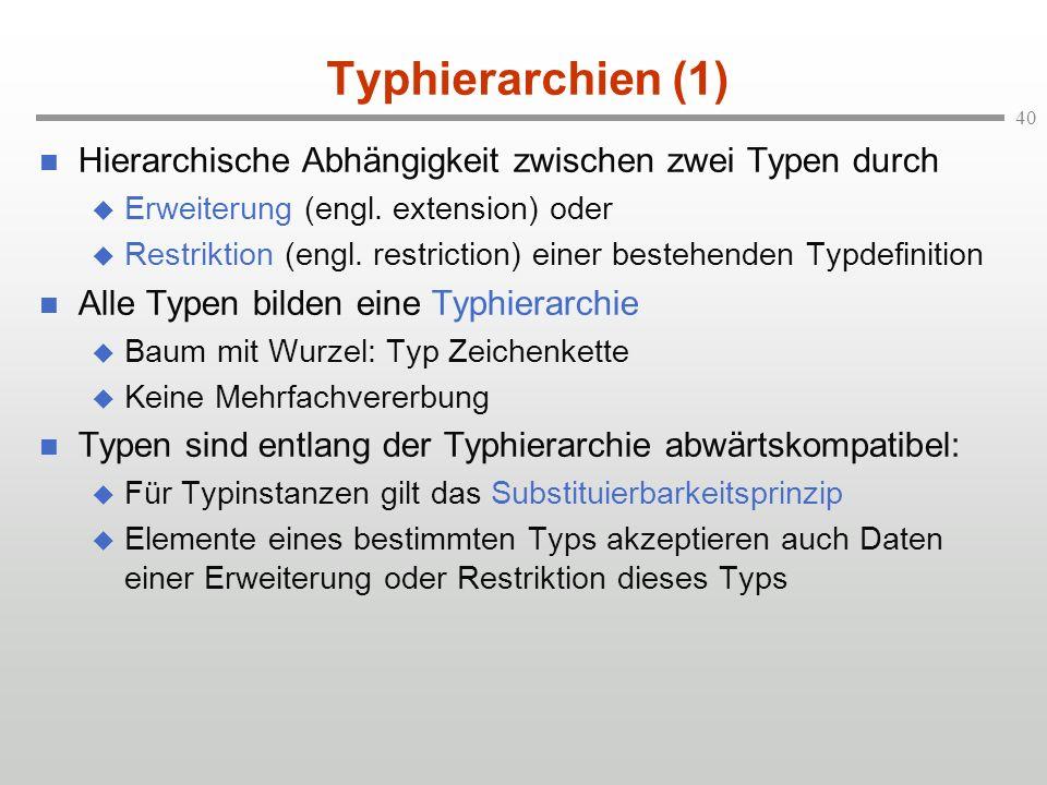 Typhierarchien (1) Hierarchische Abhängigkeit zwischen zwei Typen durch. Erweiterung (engl. extension) oder.