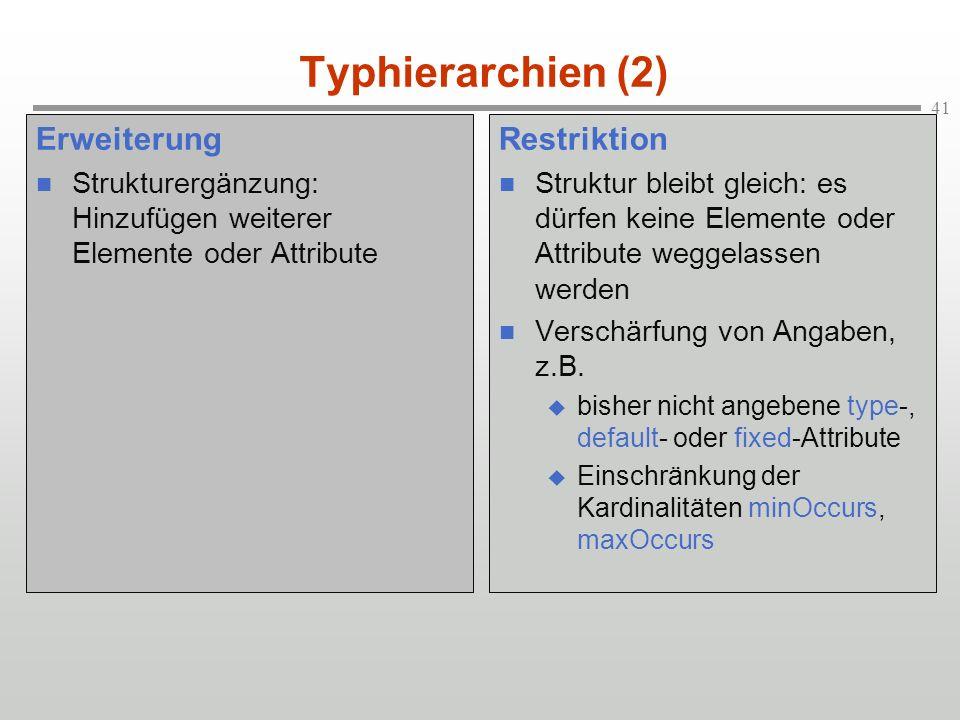 Typhierarchien (2) Erweiterung Restriktion