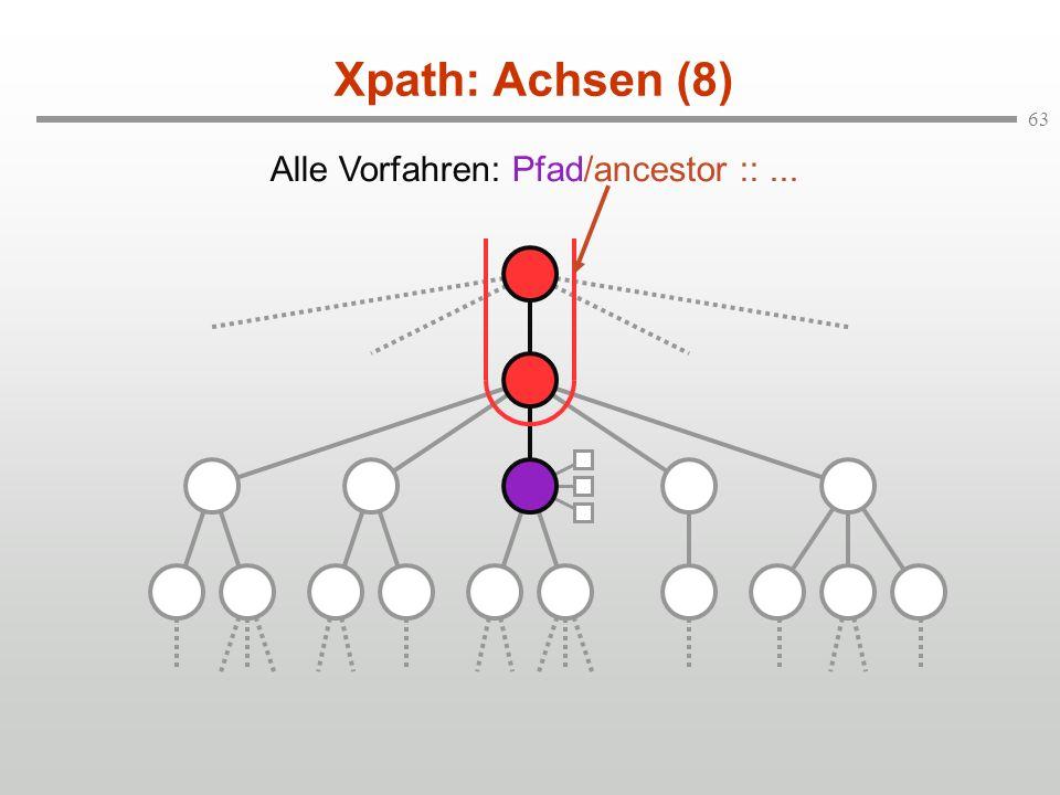 Alle Vorfahren: Pfad/ancestor :: ...