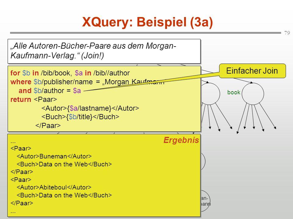 """XQuery: Beispiel (3a) """"Alle Autoren-Bücher-Paare aus dem Morgan-Kaufmann-Verlag. (Join!) bib. Einfacher Join."""